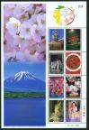 #THA200710 - Thailand 2007 Diplomatic Relations With Japan Mini Sheet MNH - Flowers Mountain Dress   1.69 US$ - Click here to view the large size image.